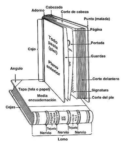 libro la parte escondida del 426 best images about libros y bibliotecas on literatura livres and mobile library