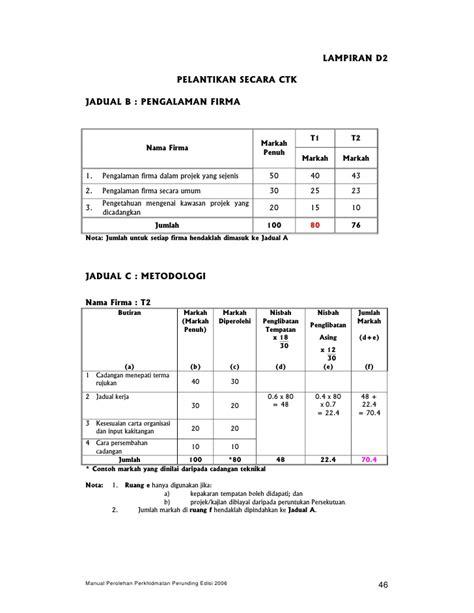 membuat struktur organisasi manual contoh organisasi firma contoh three