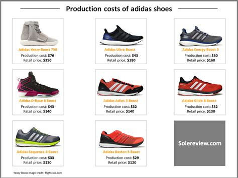 cost    running shoe solereview