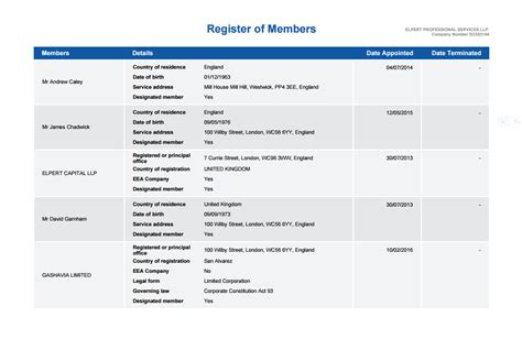 register of members template maintain statutory records for uk limited companies llps