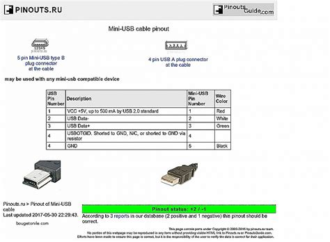 usb wiring diagram power wires wiring diagram with