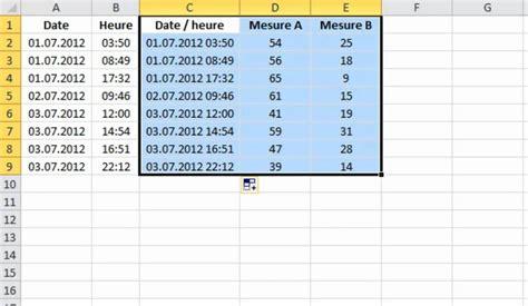 diagramme de gantt excel heure diagramme de gantt horaire excel gallery how to guide