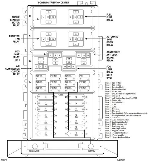 1997 jeep grand fuse box wiring diagram and