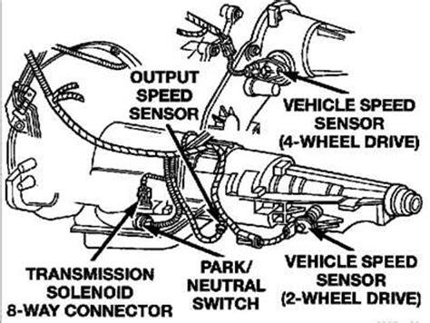 car engine repair manual 1999 dodge dakota electronic throttle control i have a 1998 dodge dakota auto transmission no solved fixya