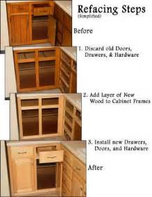 How Do You Reface Kitchen Cabinets by Best 25 Refacing Kitchen Cabinets Ideas On Pinterest