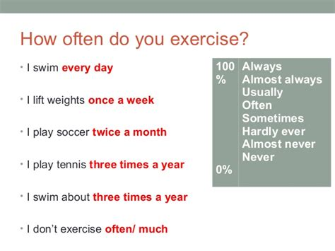 how often does a how often do you exercise