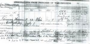 Civil War Records Hiram S Honor Reliving Terman S Civil War Civil