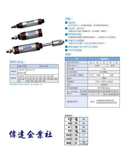 Drp M10 Basic Type Basic