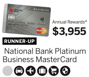 Business Credit Cards 2016