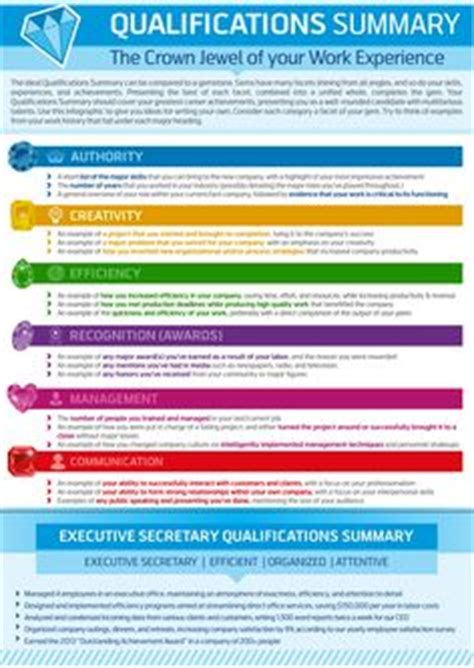What Qualifications Do You Need To Study Mba by The 411 On The Gmat Infographics The O