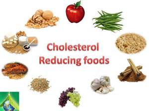 Cholesterol reducing foods health and nutrition pinterest