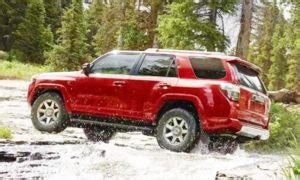 2018 toyota fortuner philippines   toyota cars models