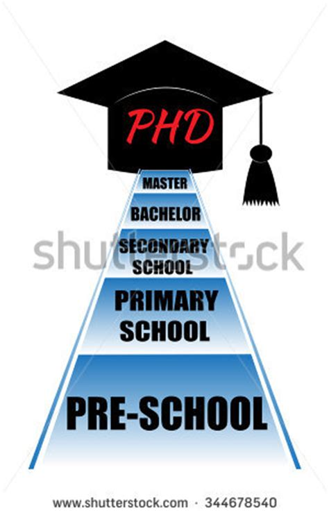 Best Doctoral Programs In Education 5 by Doctor Of Philosophy Degree In Educational Leadership