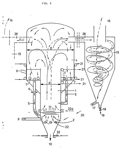 fluidized bed reactor patent ep0211483a2 fluidized bed reactor and its