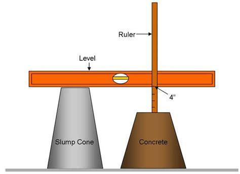 concrete slump kevinogutu
