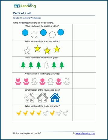 fraction of a set grade writing fractions of a set worksheets k5 learning