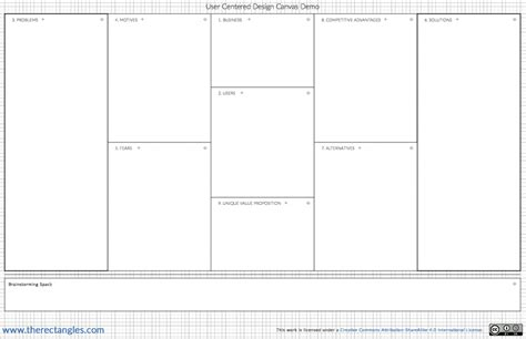 javascript canvas layout new template the user centered design canvas canvanizer