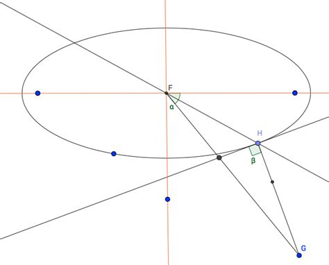 Geometry Sections by Geometry Find Point On Ellipse Arc Mathematics Stack
