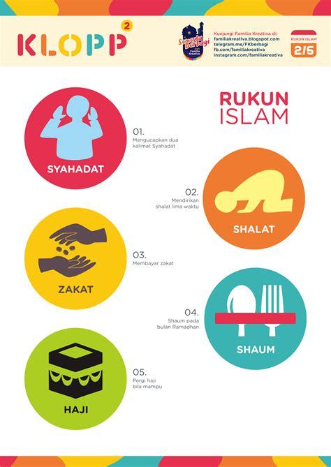 Seri Rukun Islam gratis lagi sekuel board klopp 2 seri rukun islam