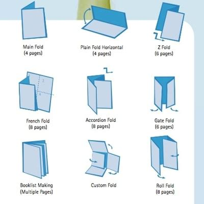Types Of Paper Folds - 1000 images about folding on sketchbooks