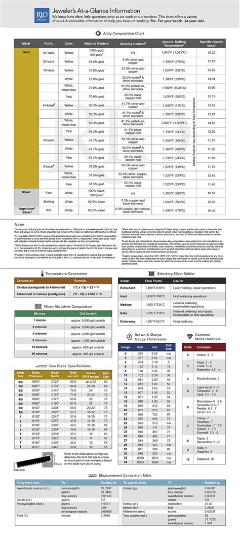 225 bench press chart 100 bench press chart by weight nfl combine trainer