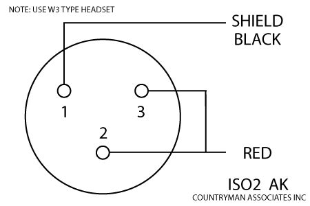 new car stereo car repair manuals and wiring diagrams