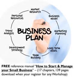 How To Write Business Plan Template by Help Writing Restaurant Business Plan