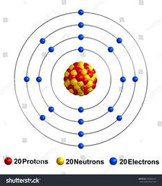 Where Are Protons Found In The Atom 3d Render Atom Structure Calcium Isolated Stock