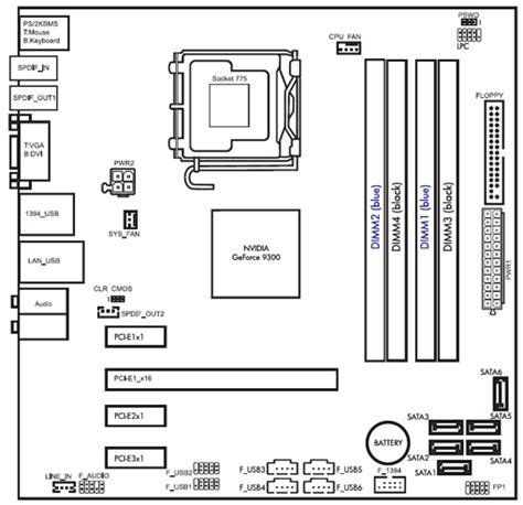 hp pavilion 500 277c motherboard diagram and other image gallery motherboard layout