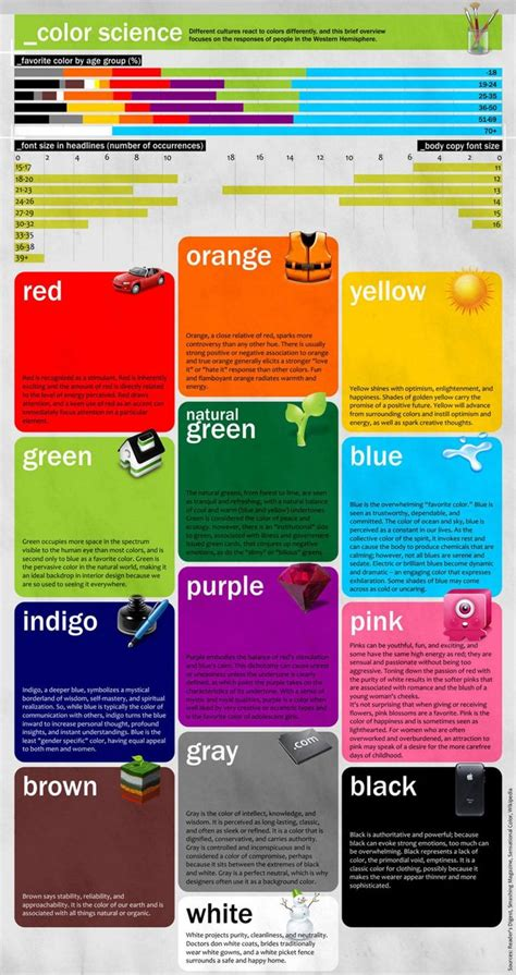 25 best ideas about psychology of color on pinterest best 25 psychology of color ideas on pinterest color