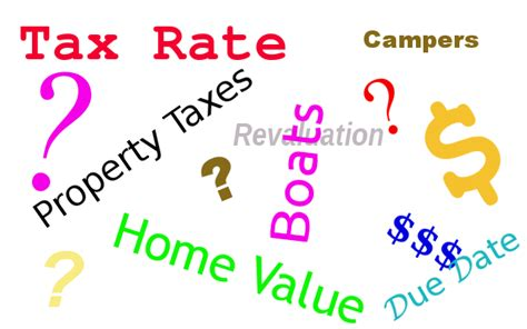 Beaufort County Nc Property Tax Records Property Taxes In Beaufort County And Washington Nc My Washington Nc Real Estate