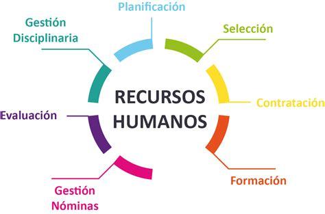 indicadores macroecon 211 micos ppt descargar estatuto del sistema de recursos humanos del servicio