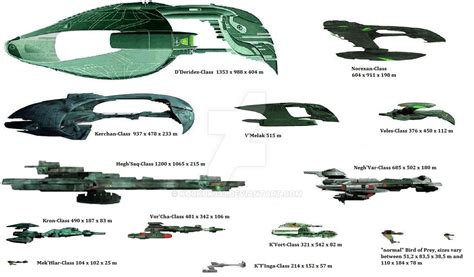 Mba Class Size Comparison by Size Comparison Romulan And Klingon Ships By Kuckuk333 On