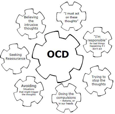 the ocd workbook for skills to help children manage obsessive thoughts and compulsive behaviors an instant help book for parents books ocd obsessive compulsive disorder subscribe to s