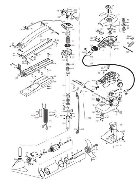 minn kota auto pilot wiring diagram wiring diagram schemes