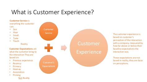 customer touchpoint mapping