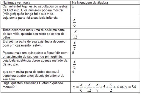 http desafio matematicos 5 b desafios matem 193 ticos