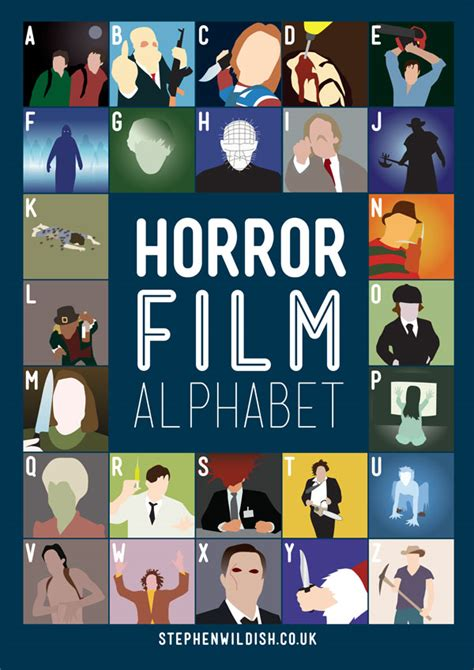 film character quiz horror film alphabet poster that quizzes your horror