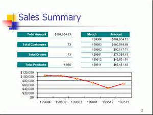 Sales Report Template Powerpoint Free Powerpoint Report Sample Monthly Sales 2
