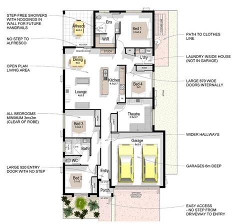 design guidelines in housing what is an accessible home