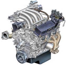 Ford 3 0 V6 Ford Ranger 3 0 Engine