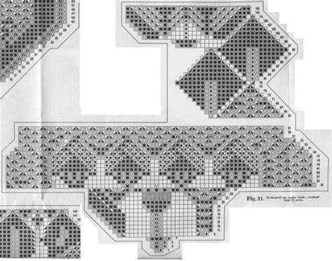 Kleine Deckenle by Kunststricken Grobe Und Kleine Decken