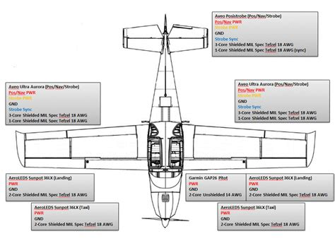 wiring diagram manual aircraft 30 wiring diagram images