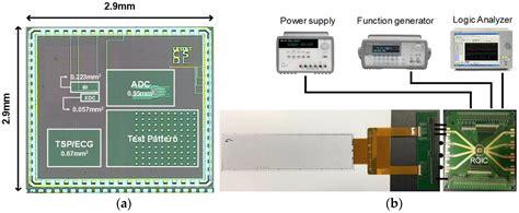 roic readout integrated circuit sensors free text a reconfigurable readout integrated circuit for heterogeneous display