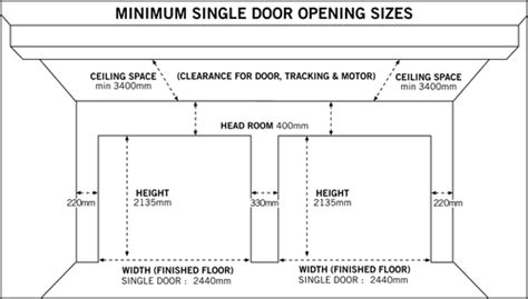 Monster Doors Minimum Door Opening Sizes Width Of Single Garage Door