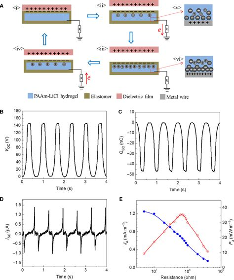 supercapacitors working supercapacitors a brief overview for 28 images applications of supercapacitors 28 images