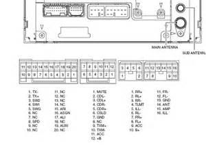xin hướng dẫn chế ng 213 ra của d 192 n cd xe hoi toyota điện
