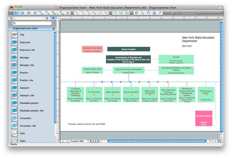 hierarchy chart software organizational chart software conceptdraw free