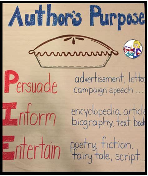 on purpose books elementary snapshots author s purpose 8 steps easy