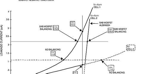 supercapacitor balance mosfets balance supercapacitors with zero power burn eete power management